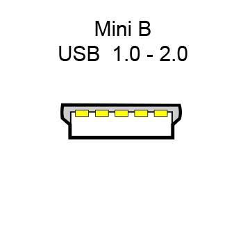 Mini USB 1.1